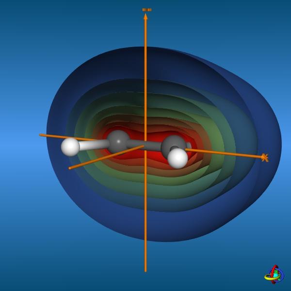 Ethene Molecular Orbitals Molecular Orbitals of Ethene